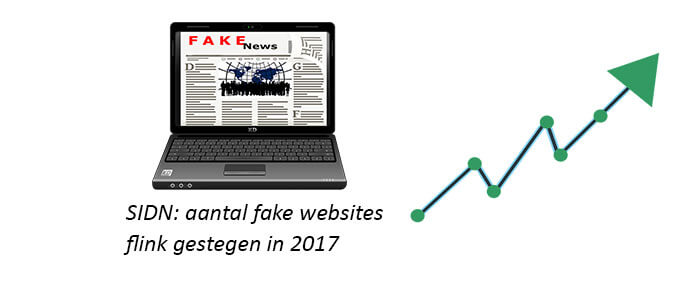 Fake websites flink gestegen 2017